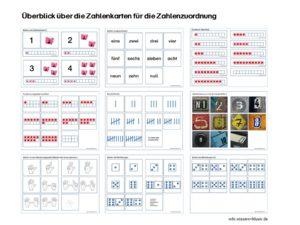 ZR10 Zahlenzuordnung mit verschiedenen Zahlenkarten
