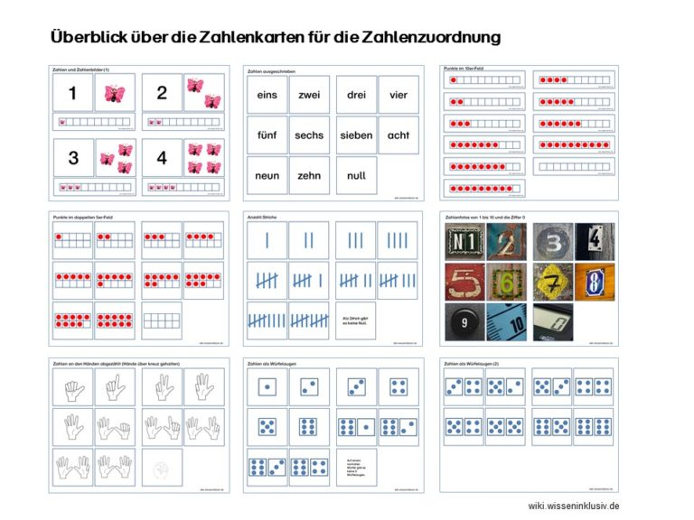 Zahlenzuordnung mit verschiedenen Zahlenkarten im ZR10