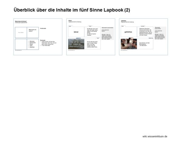 Überblick über die Inhalte im fünf Sinne Lapbook 2