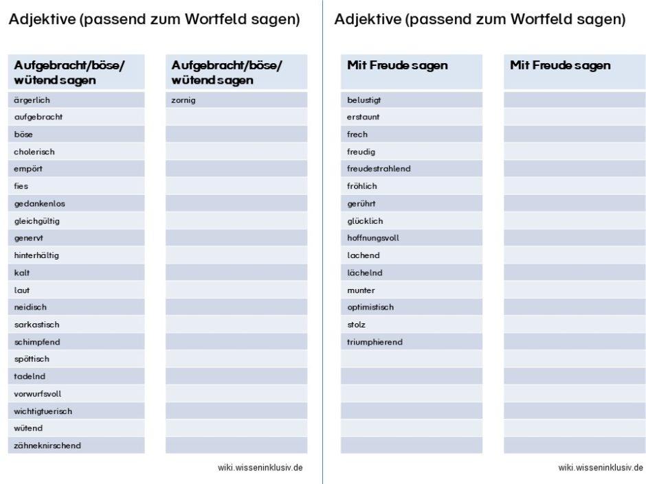 Adjektive passend zum Wortfeld sagen in den Kategorien aufgebracht sagen und mit Freud sagen