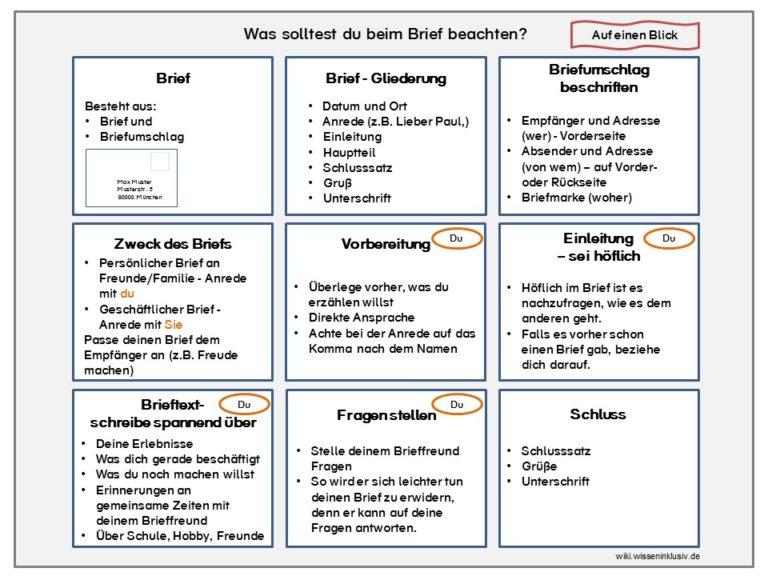 Brief schreiben – Checkliste