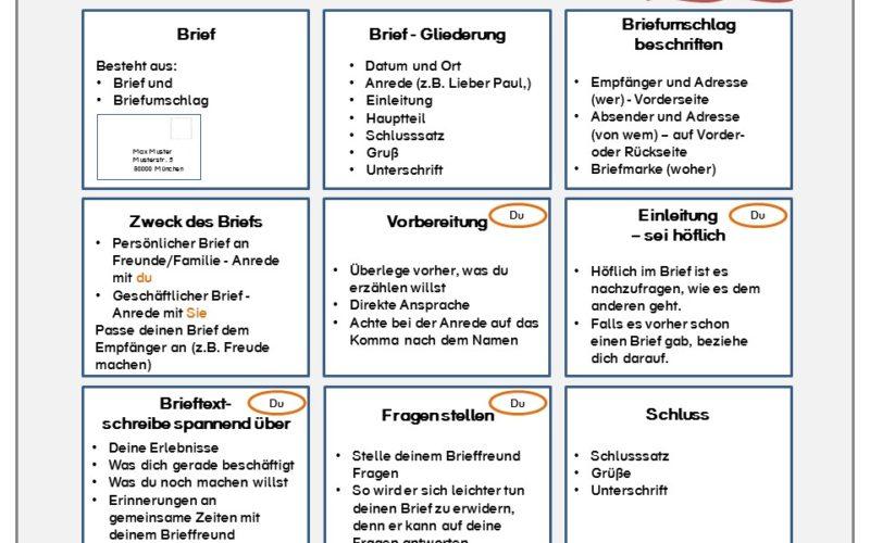 Aufsatz Archive Materialien Grundschule Wikiwisseninklusivde