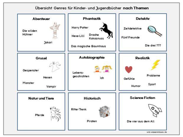 Buchvorstellung und Buchbesprechung Kinderbücher Genres im Überblick
