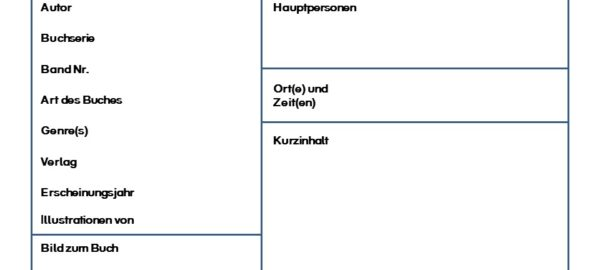 4.Klasse Archive • Seite 2 von 2 • Materialien Grundschule, wiki ...