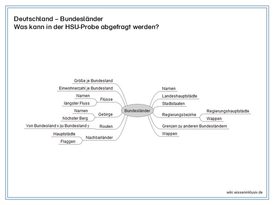 HSU Probe 4.Klasse Bundesländer – Beispiel