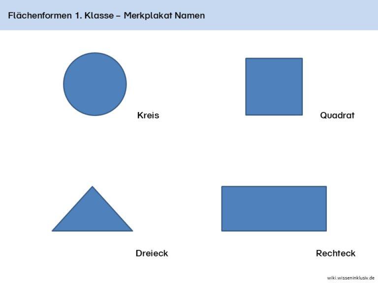 Flächenformen für die 1. Klasse mit Kreis, Dreieck, Quadrat und Rechteck