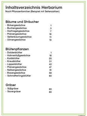 Herbarium - Inhaltsverzeichnis Übersicht