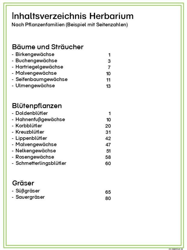 Herbarium – Inhaltsverzeichnis Übersicht