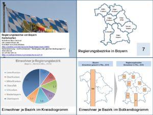Regierungsbezirke Bayern - Übersicht