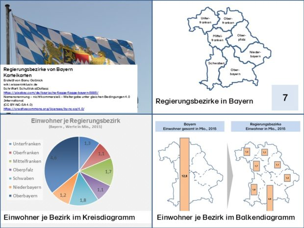 Karteikarten Regierungsbezirke von Bayern