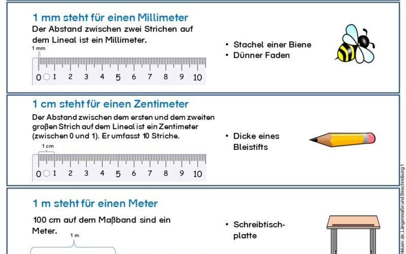 Arbeitsblatt Längen Umwandeln : Messen archive materialien grundschule wiki