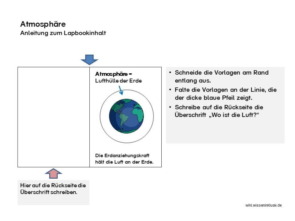 Lapbook Luft Vorlage Atmosphäre
