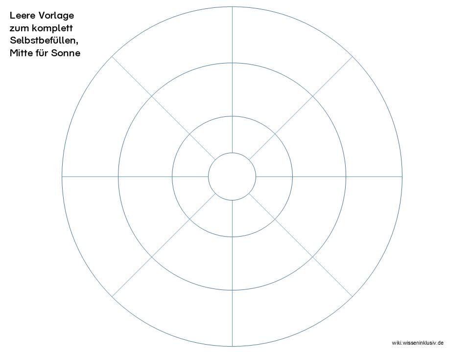 Charmant Grundlegende Farbrad Vorlage Ideen - Entry Level Resume ...