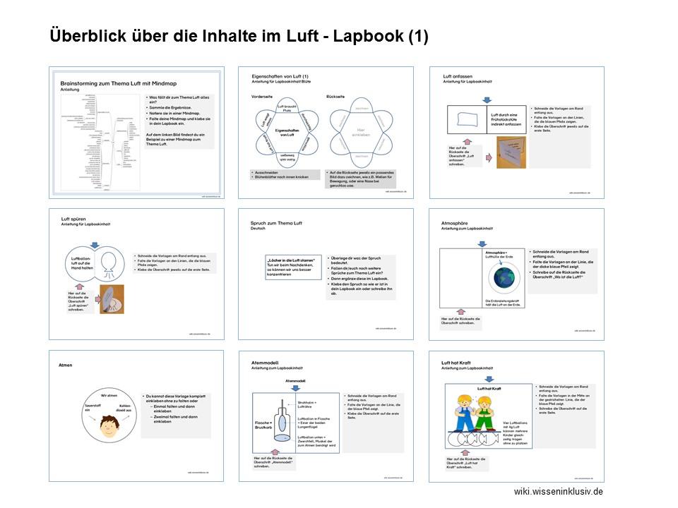 Luft-Lapbook Unterlagen zum Ausdrucken 1