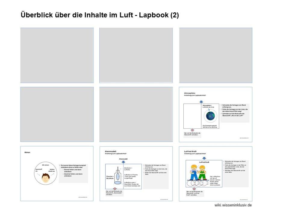 Luft Lapbook Vorlagen für Luft Lapbook Teil 2 zum Ausdrucken - Übersicht