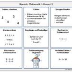 1.Klasse Mathematik - Erklärungen und Übungen