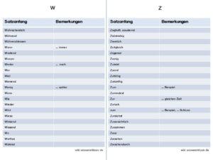 Satzanfänge für gelungene Aufsätze