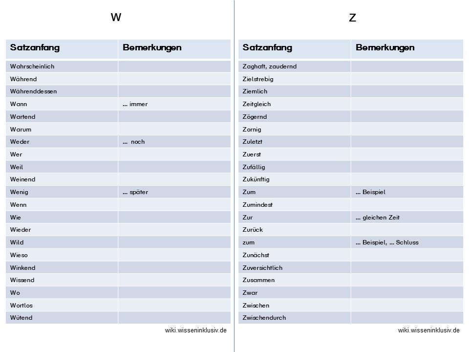 Satzanfänge Für Gelungene Aufsätze Materialien Grundschule Wiki