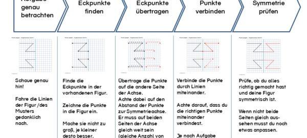 Geometrie Archive Materialien Grundschule Wiki Wisseninklusiv De
