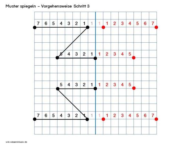 Vorgehensweise beim Spiegeln - Schritt 3