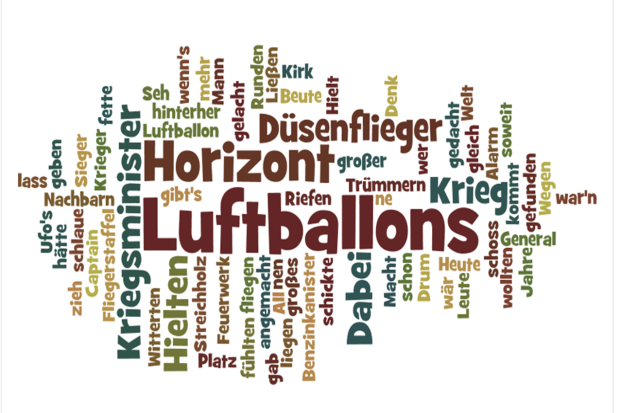 Wordle – online Wortwolken erstellen