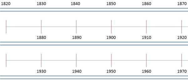 Eigene Archive Materialien Grundschule Wiki Wisseninklusiv De