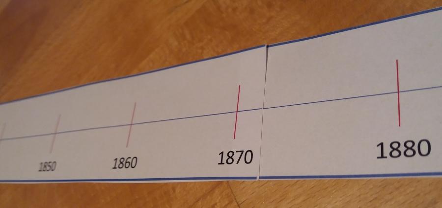 Zeitstrahl - 2000 Jahre mehr oder weniger u2022 Materialien ...